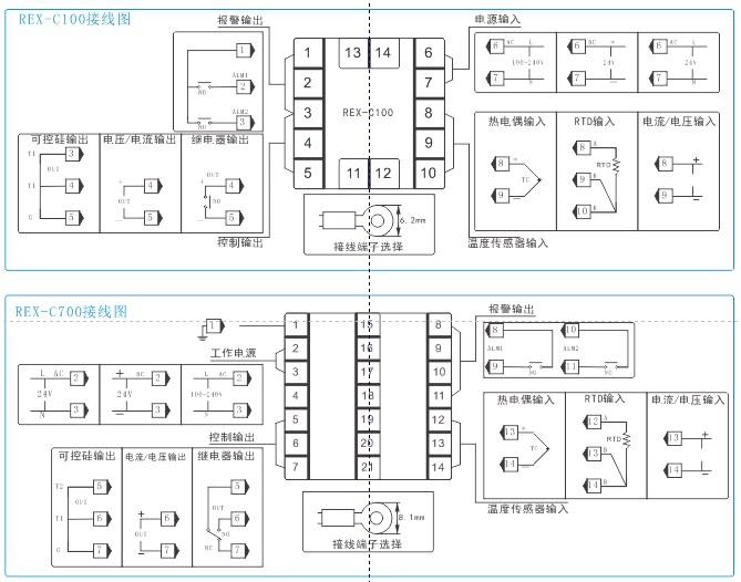 工业控制系列温控器的产品接线图