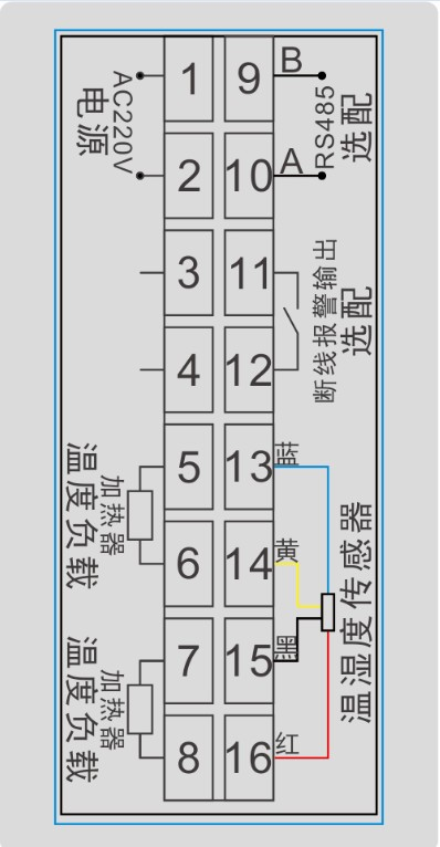 公司自主研发生产的高压带电显示(gc-8500系列),智能温湿度监控器系列